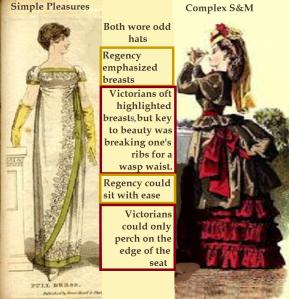 Regency vs Victorian